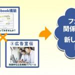 Facebookコンサルティング