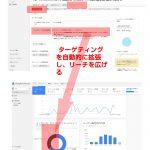 【Google Adwords】GDN ターゲティング設定