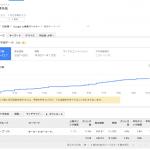 Google キーワードプランナーを使って数値予測をする
